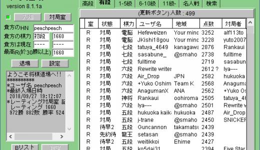 将棋倶楽部24 初段。最高レート更新!好調の秘訣は…