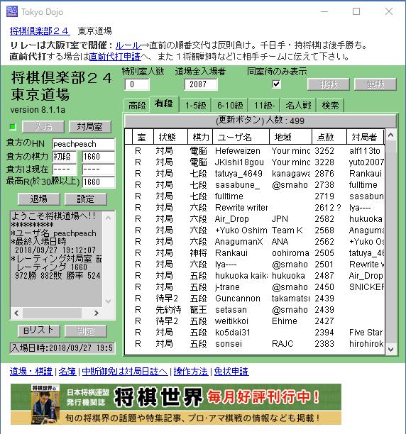 将棋倶楽部24 最高レート更新!好調の秘訣は……