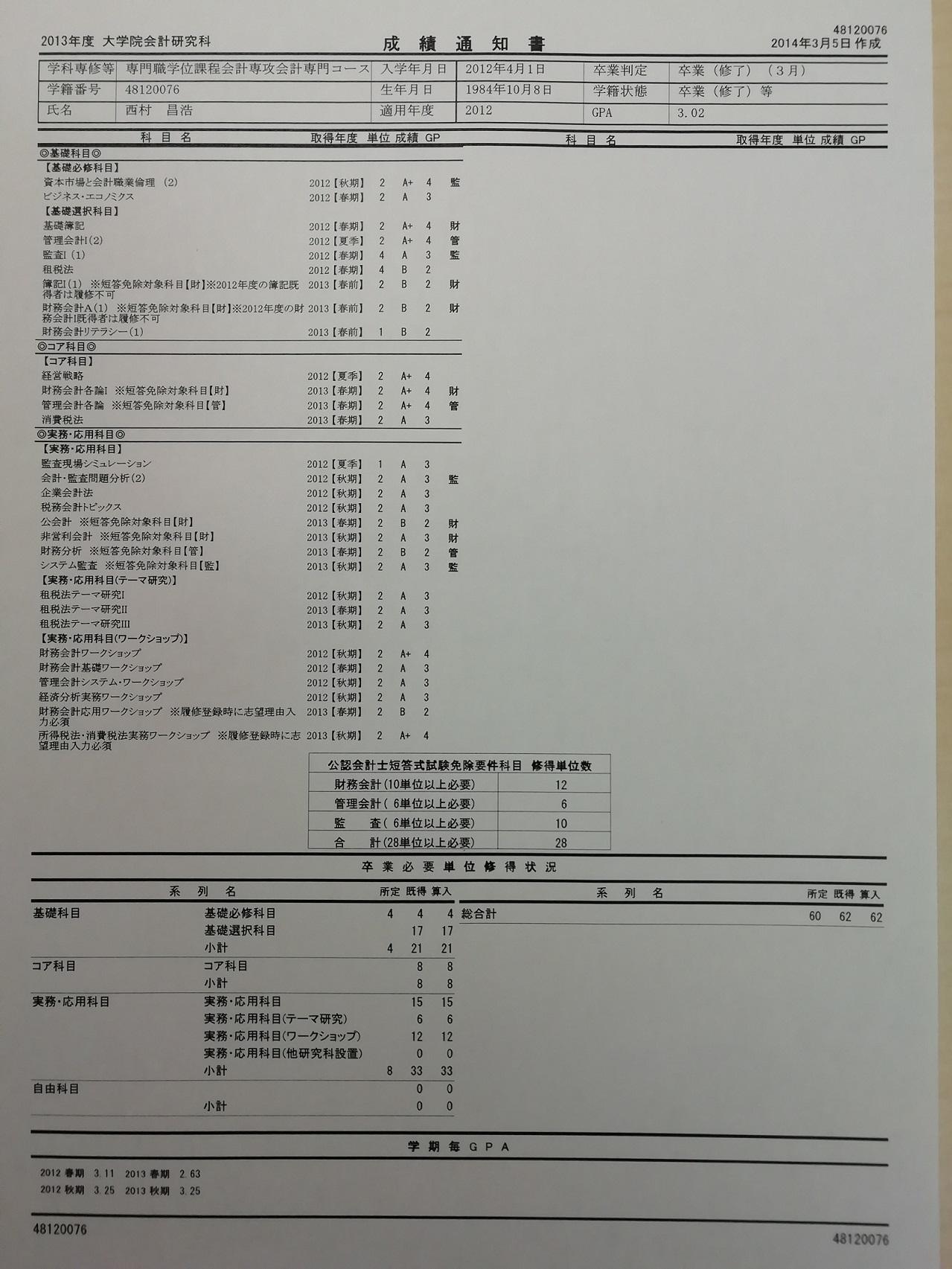 大学院成績